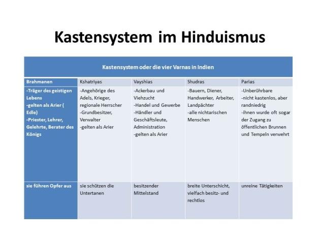 kastensystem-indien-hinduismus-trolley-tourist